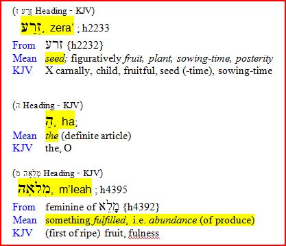 Bible Dictionary notes